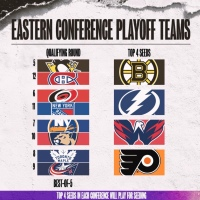 The NHL Announce Their Return Plan - by Dustin Brewer